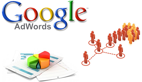 Google-words